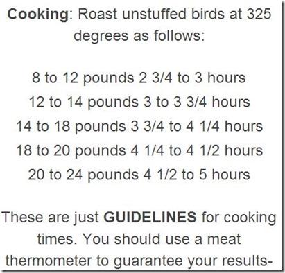 cooking turkey