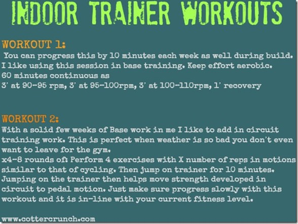 indoor trainer workouts