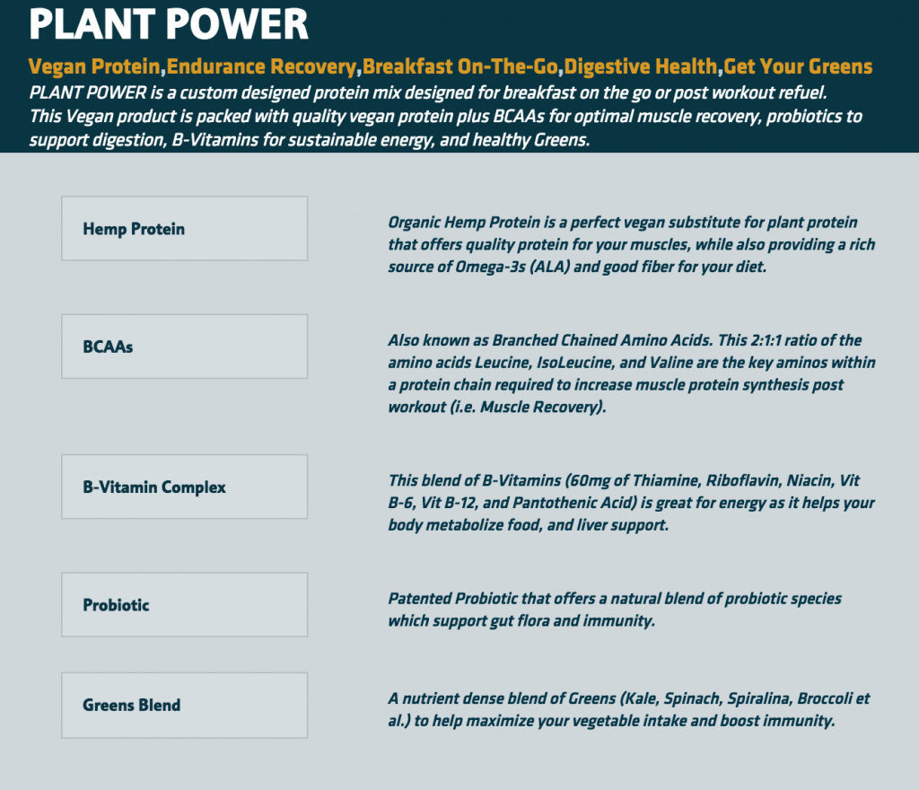 my mix Plant Power protein facts from Expert Mixer @cottercrunch.