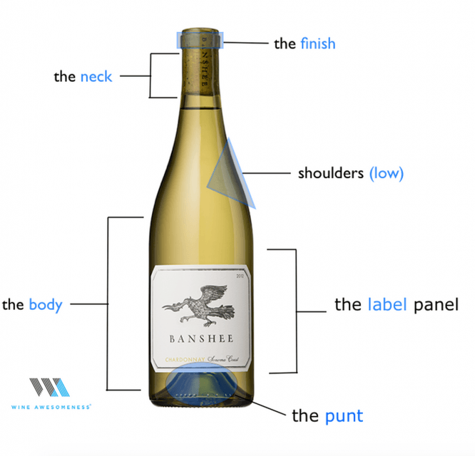 http://thebacklabel.com/anatomy-of-a-wine-bottle/#.VgWl0Y93naY