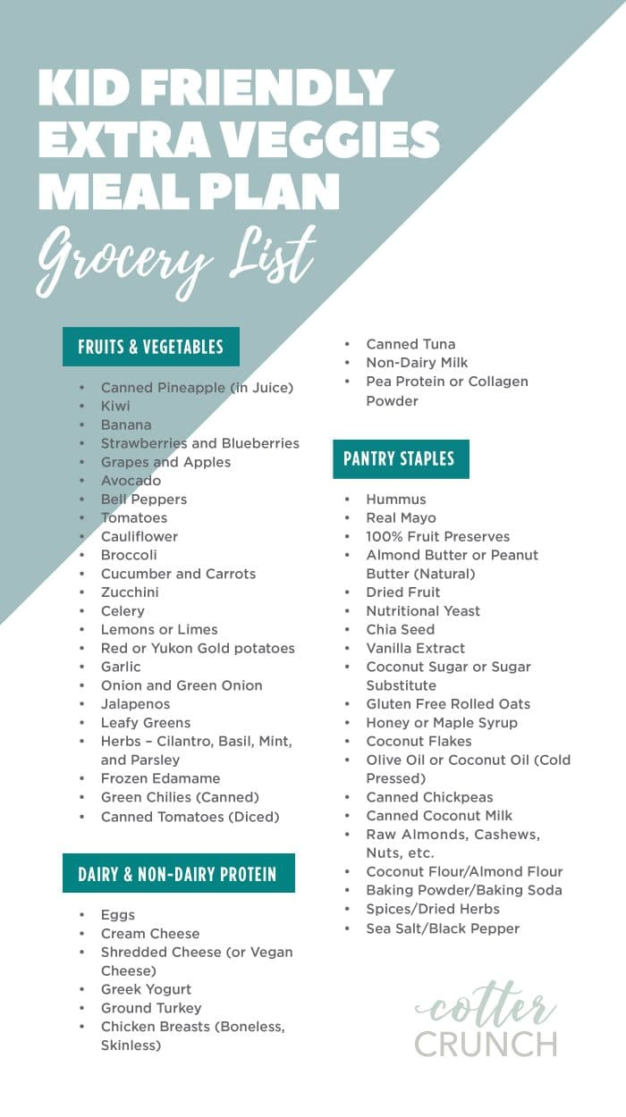 kid friendly gluten free meal plan grocery list graphic