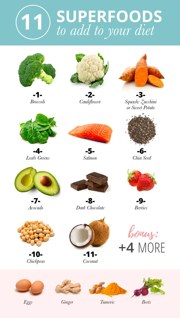 11 superfoods and 4 bonus superfood