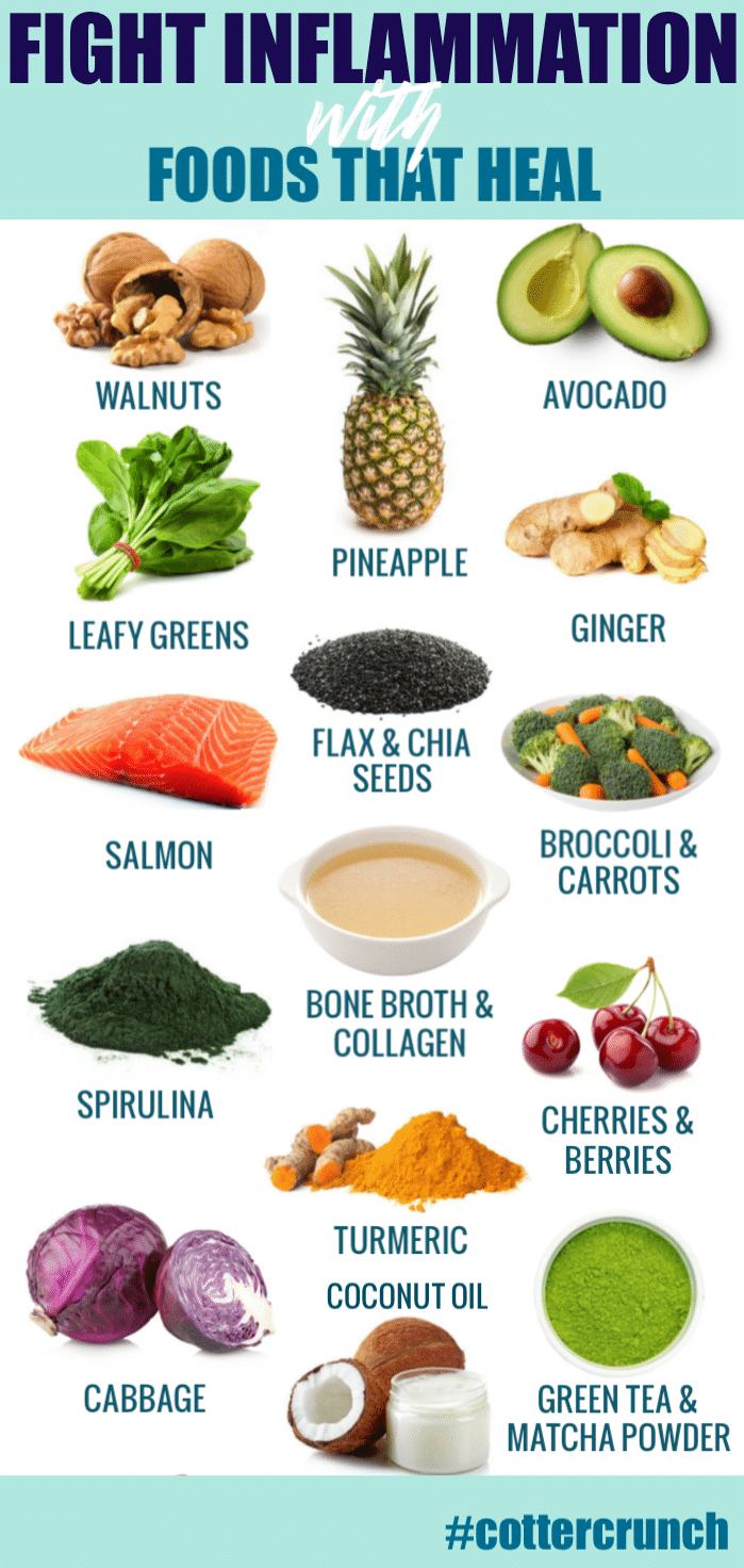 infographic of foods that fight inflammation