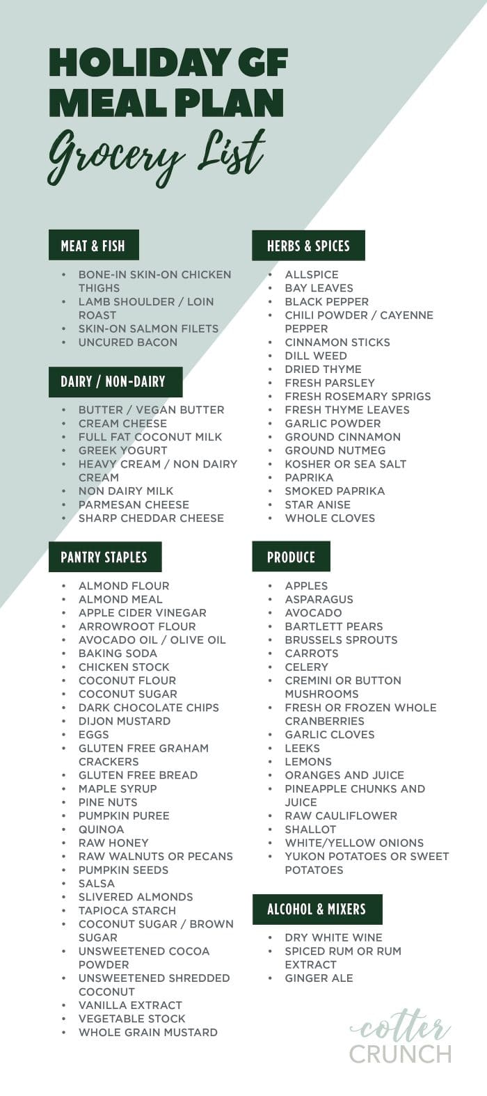 infographic grocery list for a holiday glluten free meal plan