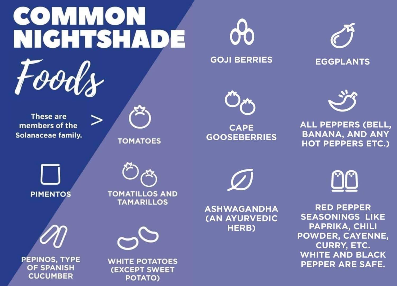 common nightshade foods infographic- purple