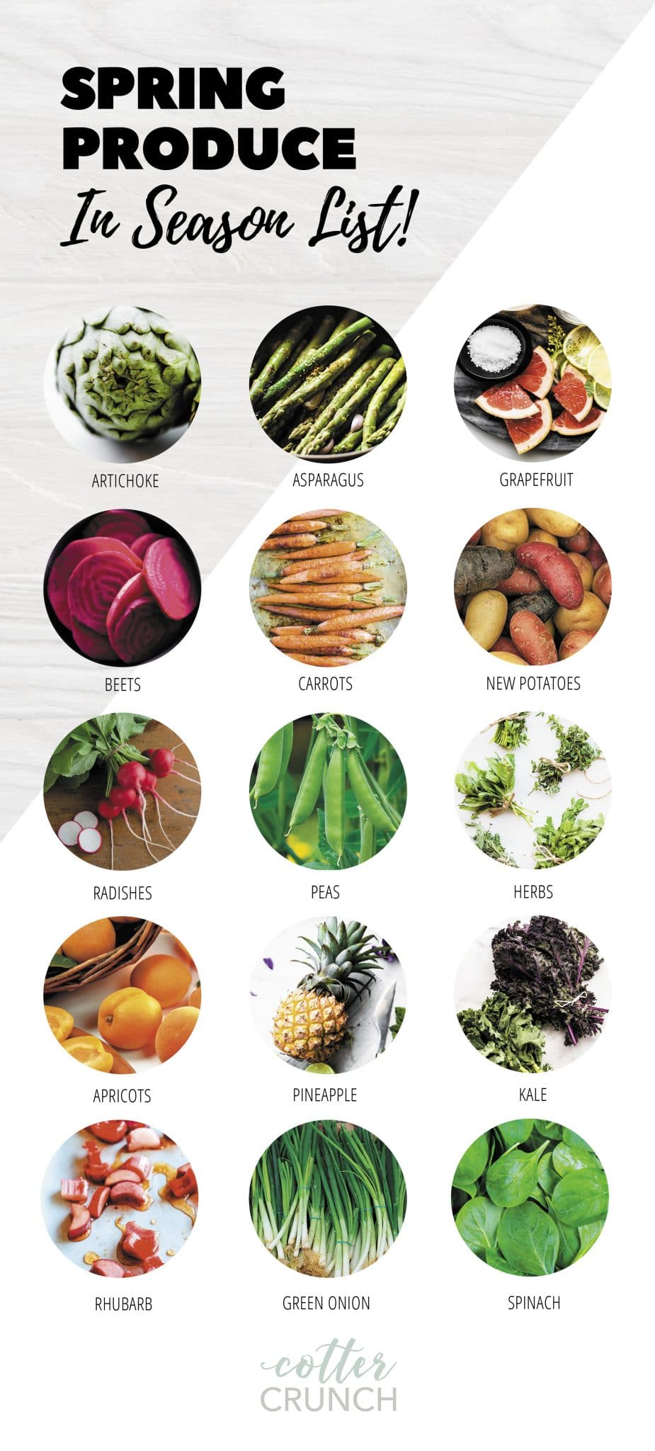 Pinterest Image of spring produce in multiple circles. To use for recipes for spring meal plans.