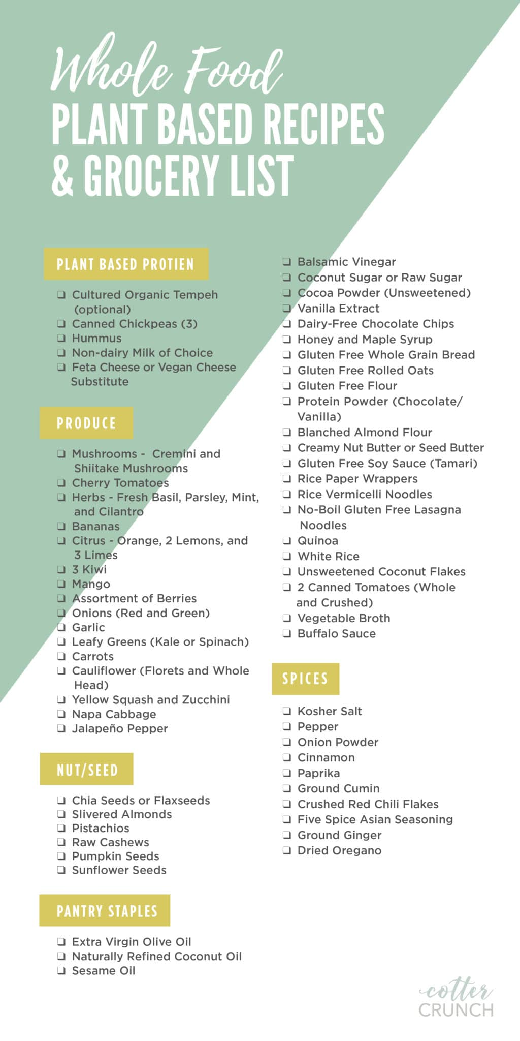 whole food plant based meal plan and grocery list